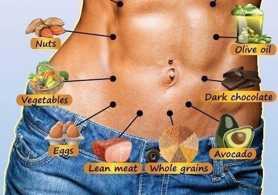 Mat Som Bränner Fett